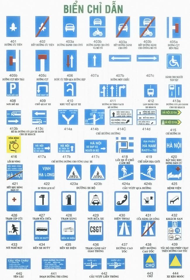 Biển chỉ dẫn - Biển báo giao thông hình chữ nhật